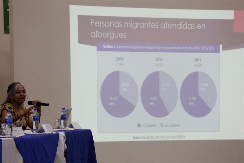 México cede a política migratoria de EEUU contra centroamericanos